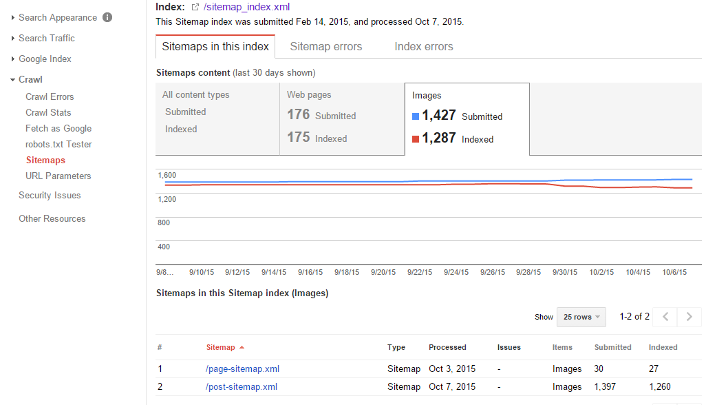 google search console image sitemap