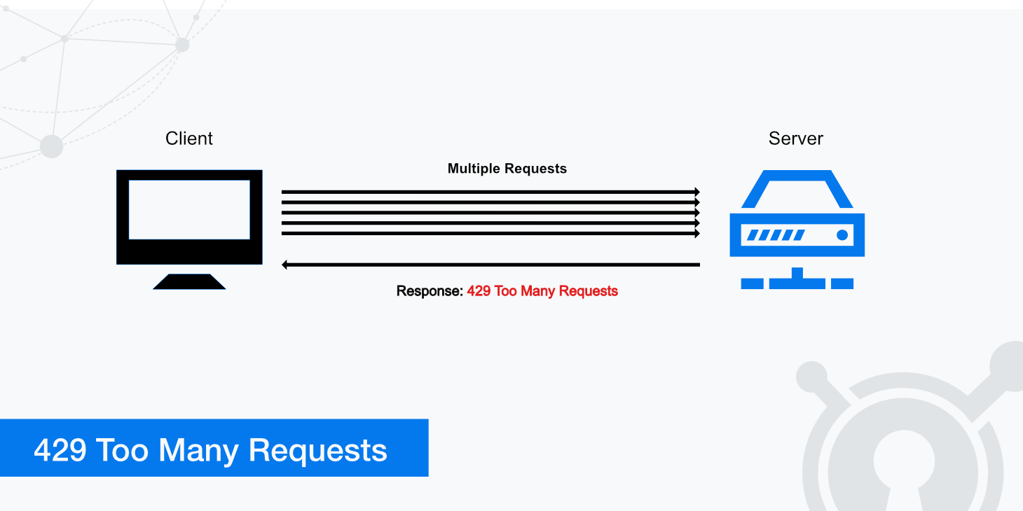 429 Too Many Requests - KeyCDN Support