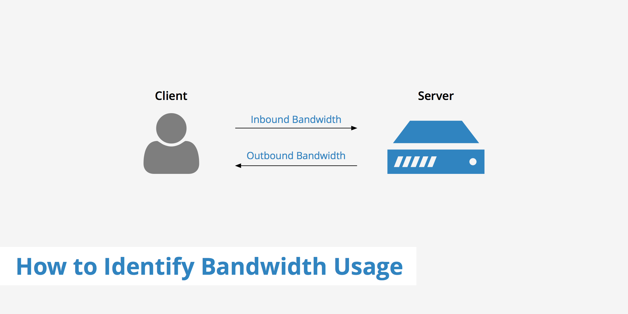 How to Identify Your Bandwidth Usage - KeyCDN Support
