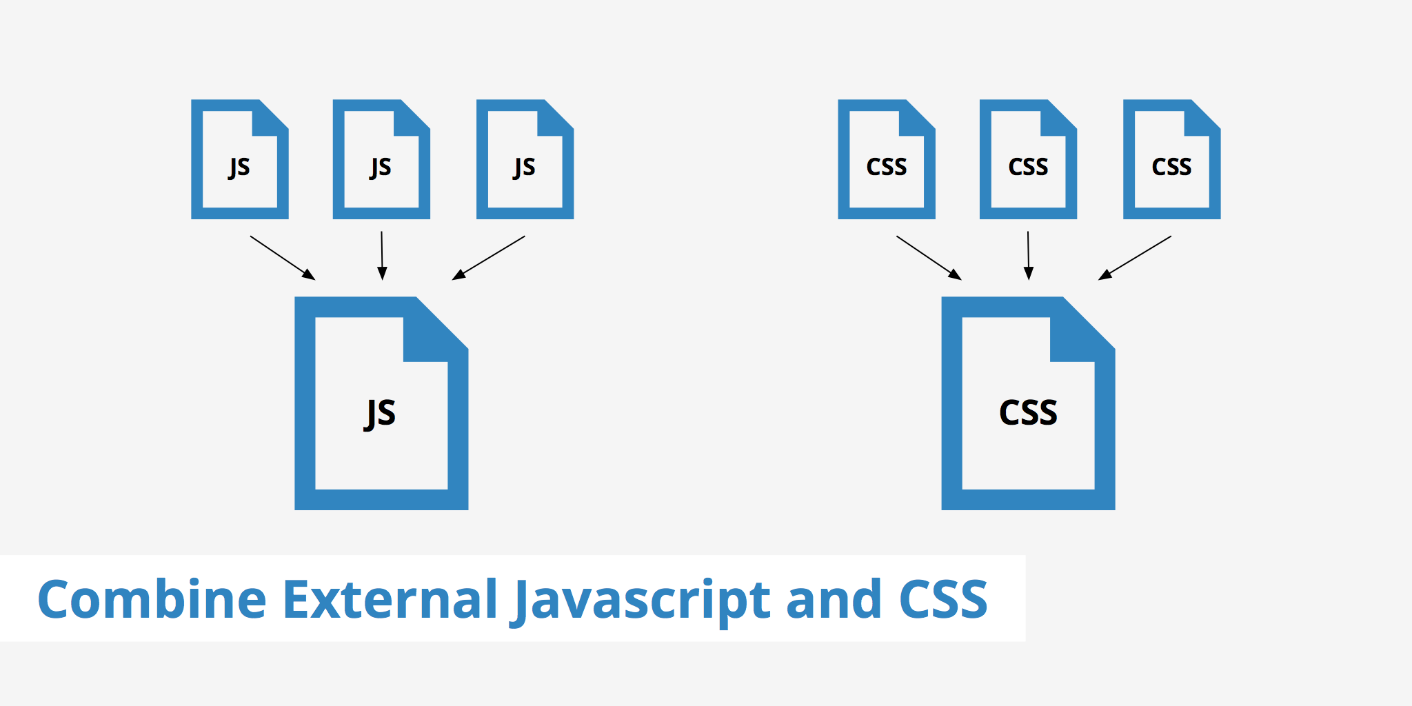 Combine External JavaScript and CSS - KeyCDN Support