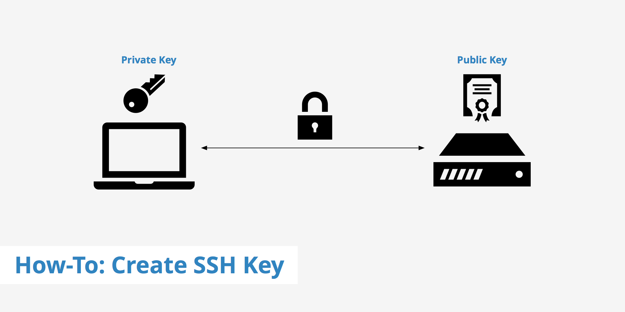 keygen to generate ssh keys