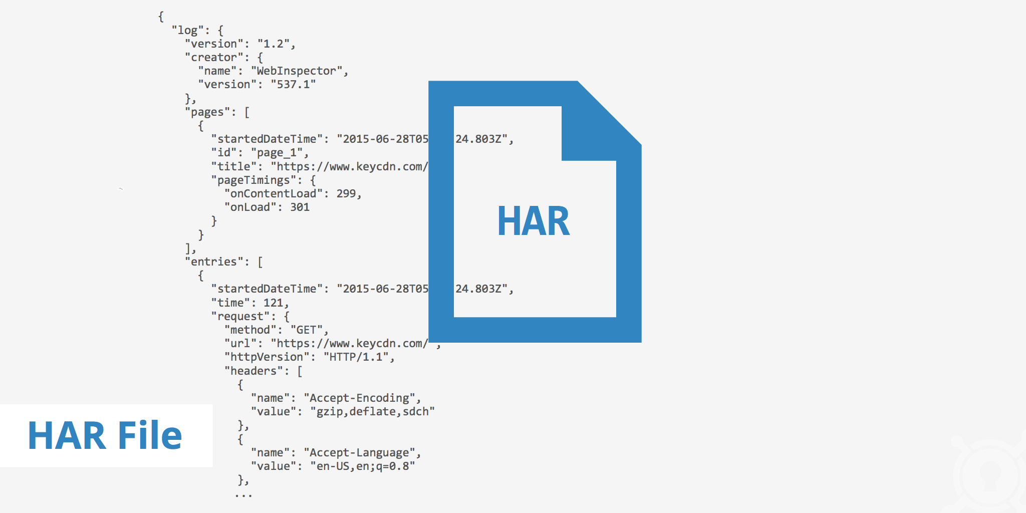 What Is a HAR File?
