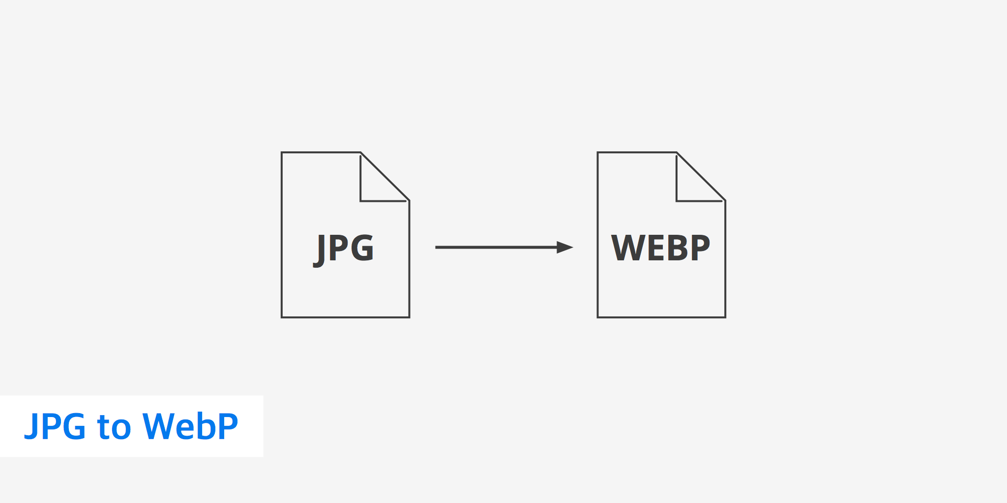 JPG to WebP - Comparing Compression Sizes