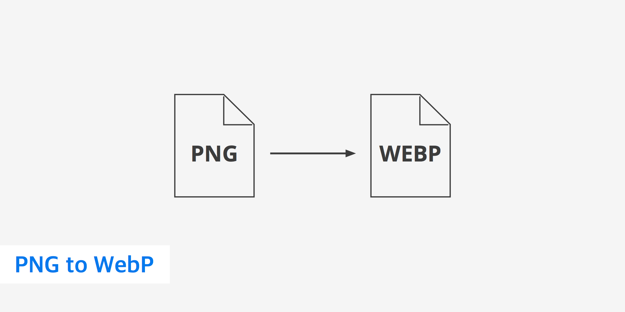 PNG to WebP - Comparing Compression Sizes
