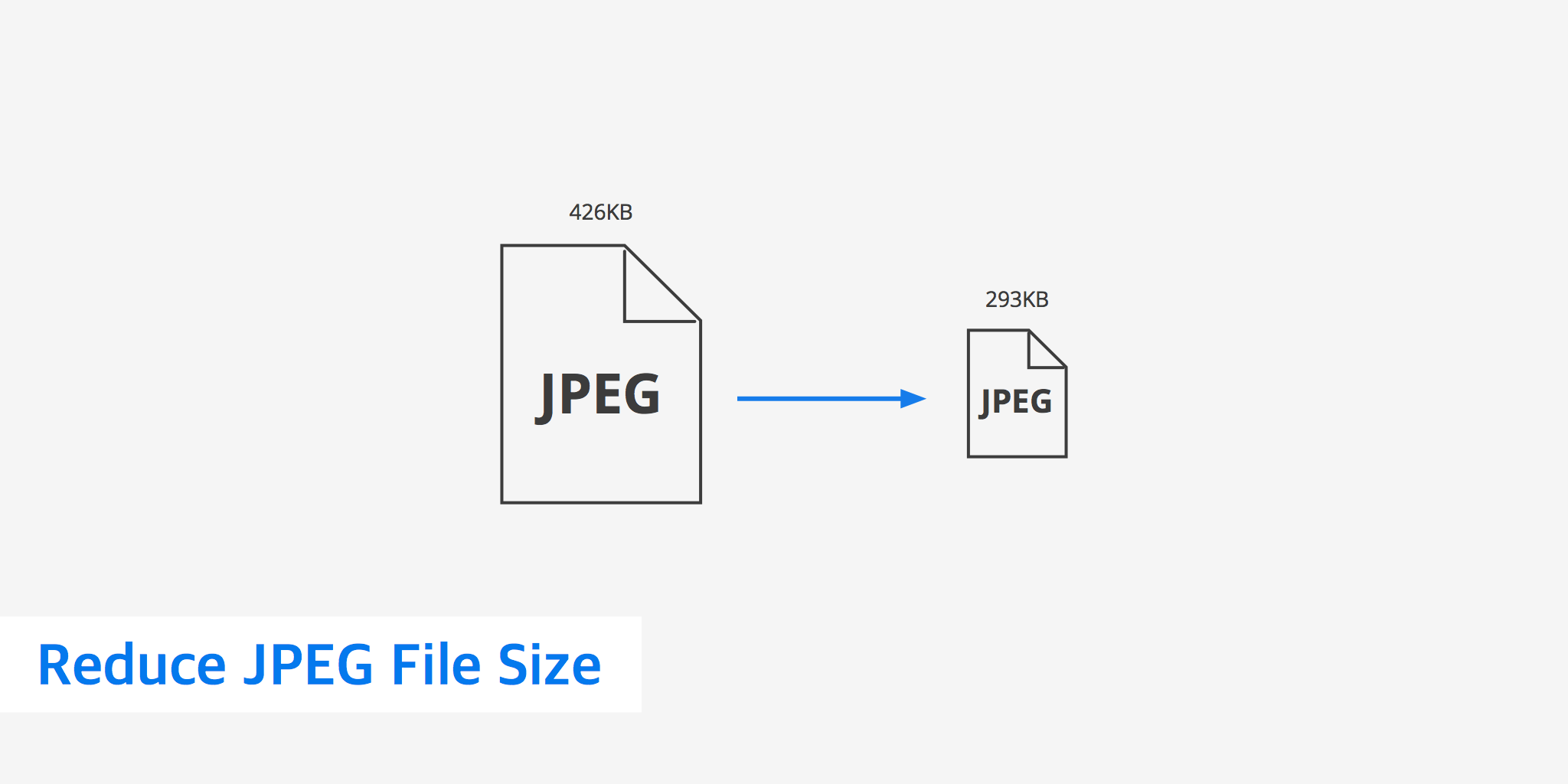 How to Reduce JPEG File Size - KeyCDN Support