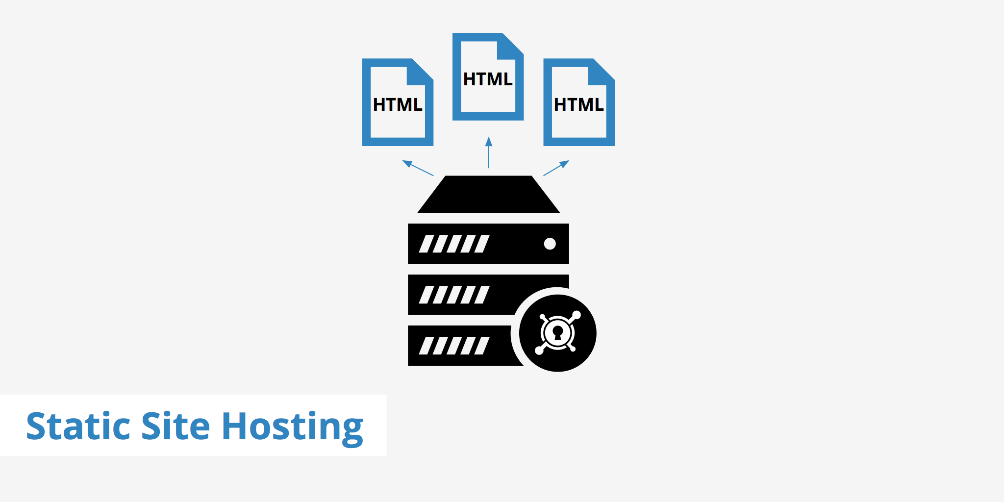 Static Site Hosting With a CDN