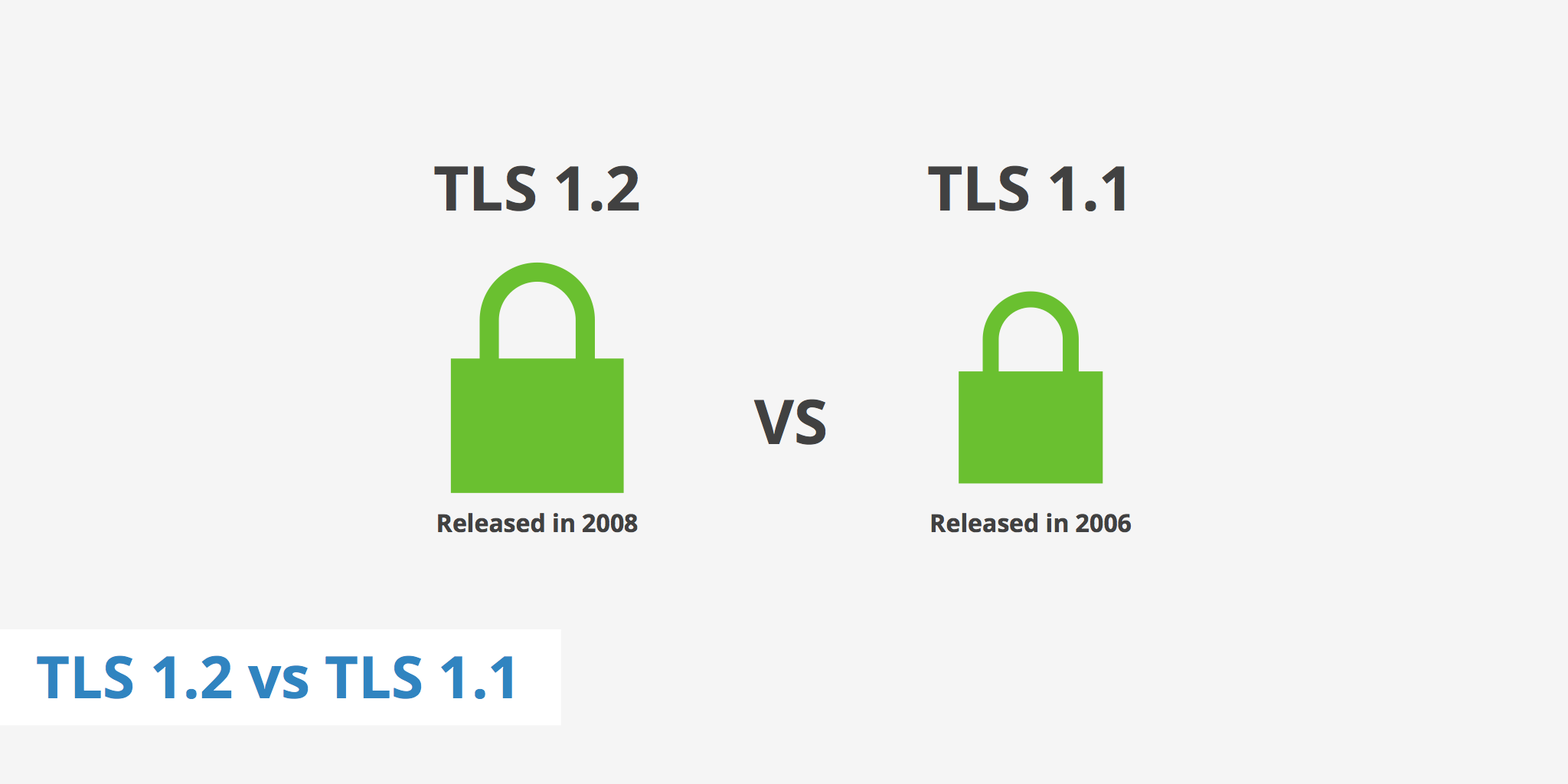 TLS 1 2 vs TLS 1 1 - KeyCDN Support