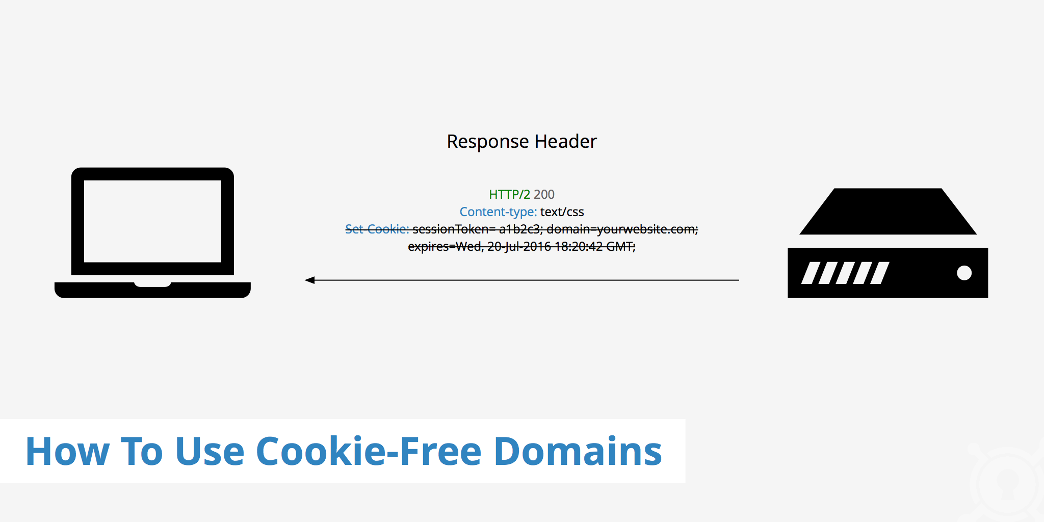 How To Use Cookie-Free Domains