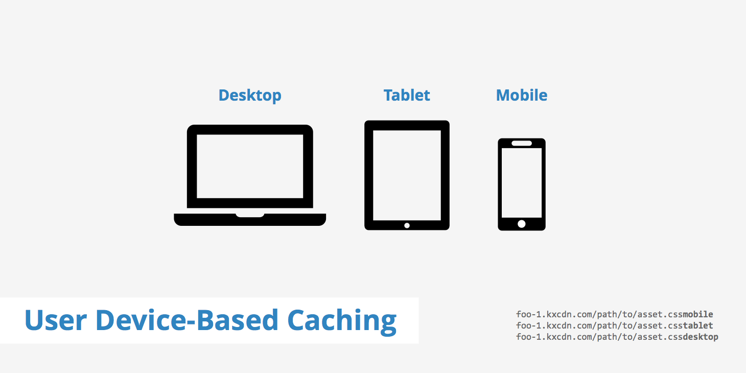 User Device-Based Caching