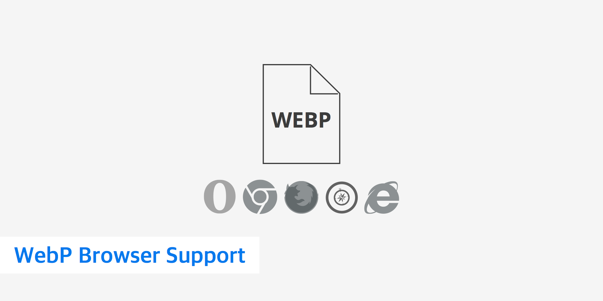 The State of WebP Browser Support
