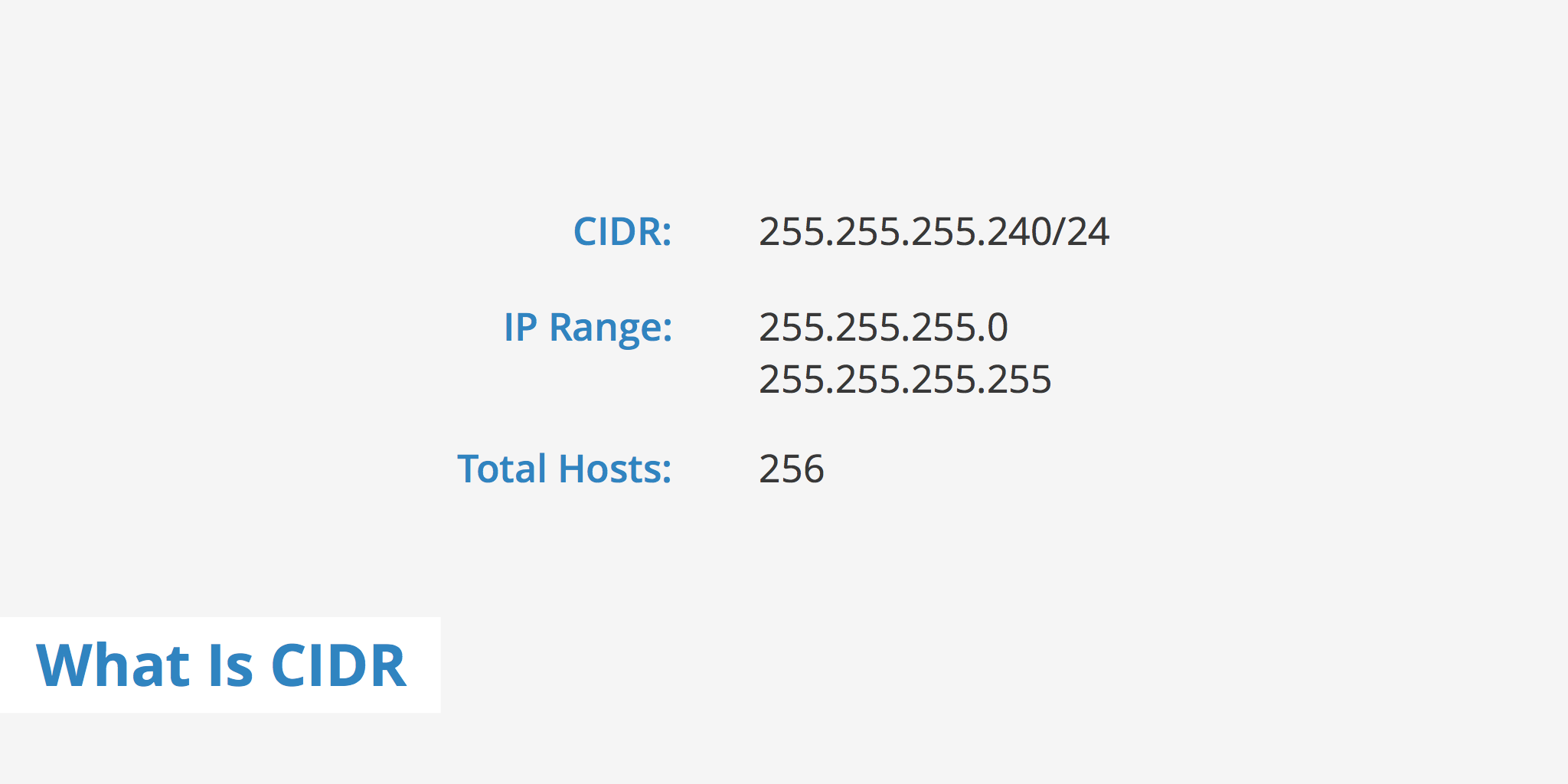 What Is CIDR (Classless Inter-Domain Routing)? - KeyCDN Support