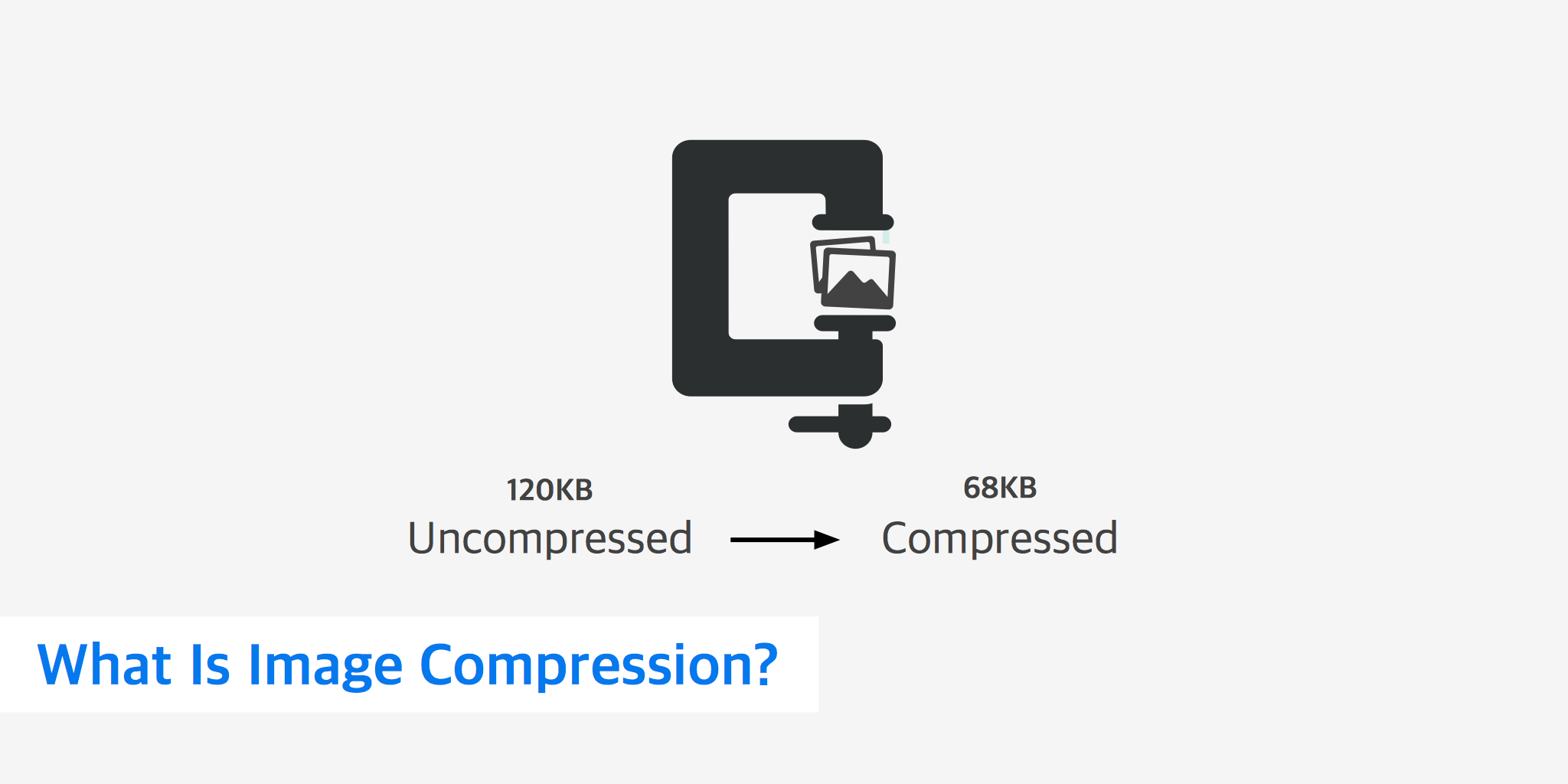 What Is Image Compression?
